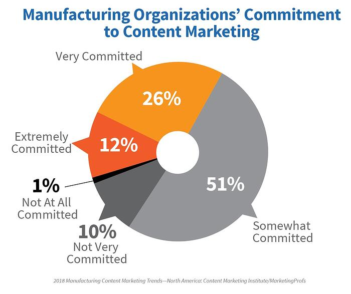 2018_Manufacturing_Research_11.jpg
