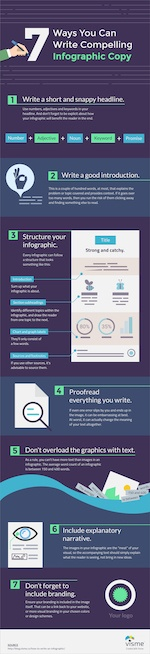 7-Steps-to-Writing-Compelling-Infographic-1 (1).jpg