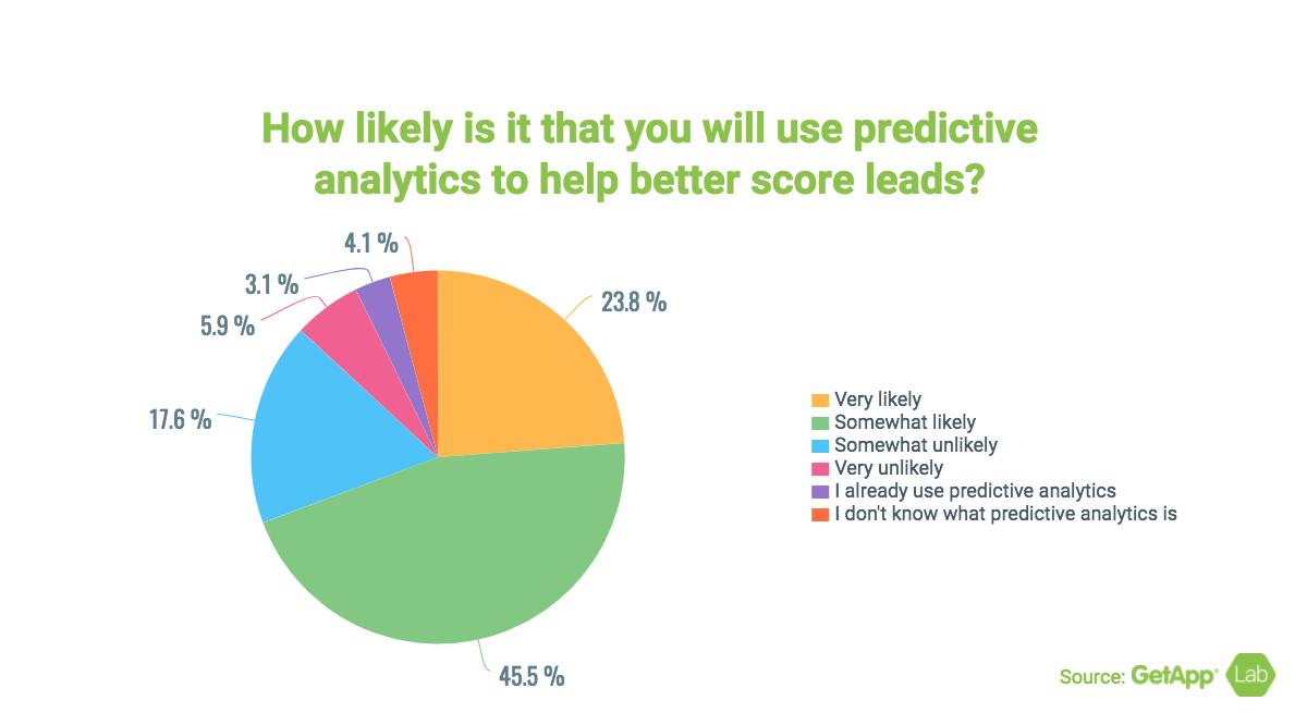 predictive analytics.png