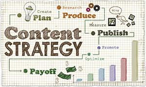 Content-Strategy-e1462129563949