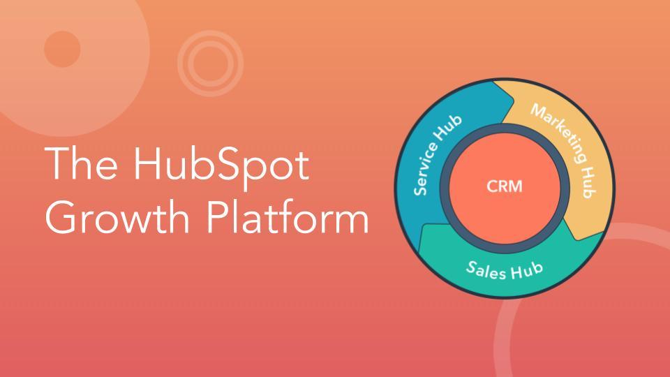 HubSpot Growth Platform Overview