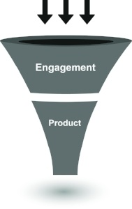 A Simple 2 Stage Sales Funnel for Manufacturers