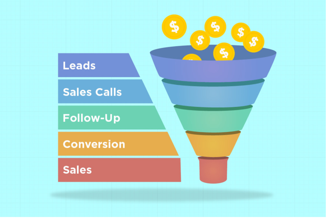Three Simple Ways to Optimize Website for B2B Lead Generation in 2021